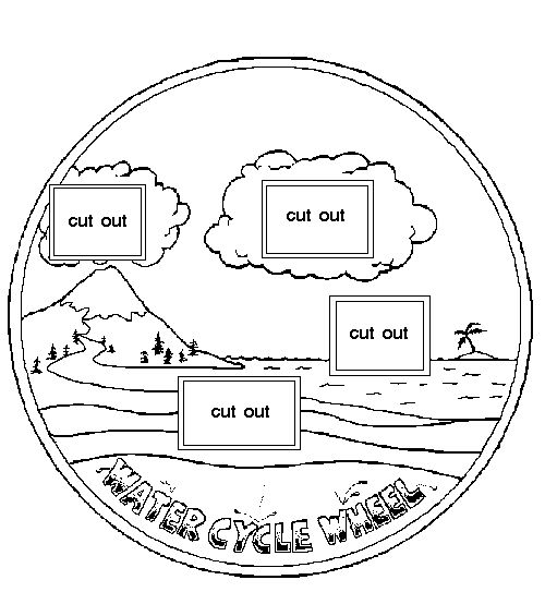 77 best images about Water/Water Cycle on Pinterest