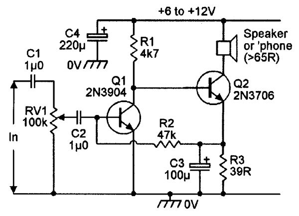 simple transistor as an amplifier
