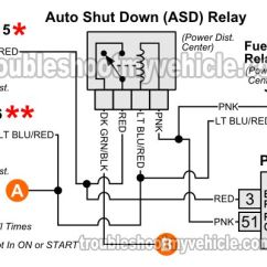 1998 Jeep Grand Cherokee Car Stereo Wiring Diagram Orographic Rainfall The Pcm Activates Asd Relay And Fuel Pump At Exact Same Time Thru' ...