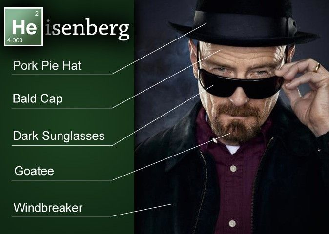 1000+ Ideas About Breaking Bad Costume On Pinterest
