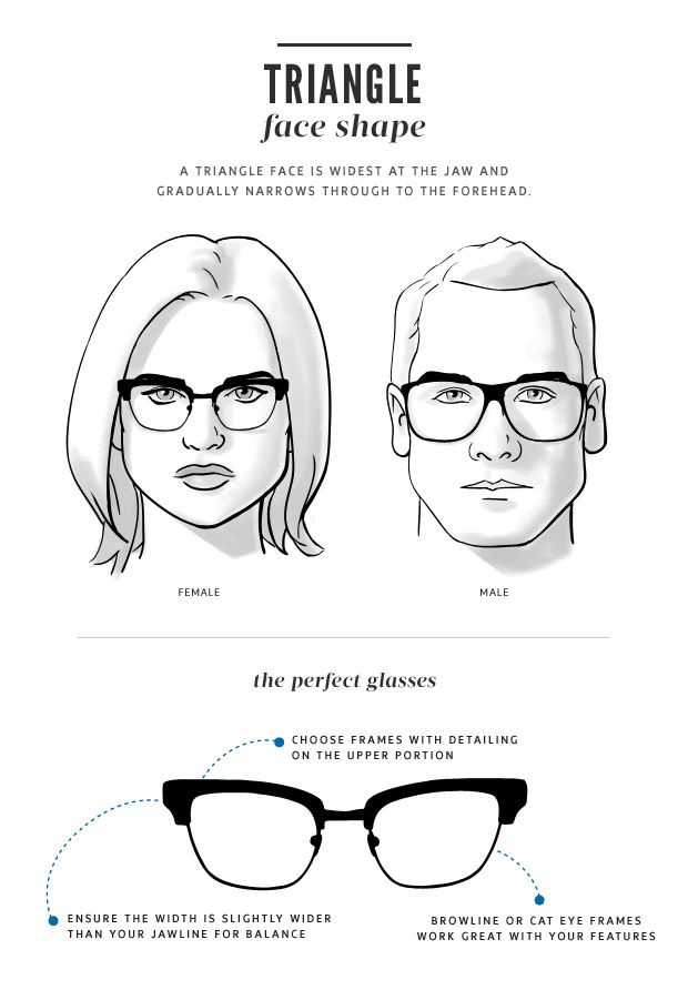36 best images about Pear / Triangle face shape on