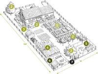 17 Best ideas about Homestead Layout on Pinterest