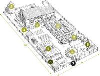 17 Best ideas about Homestead Layout on Pinterest | Farm ...