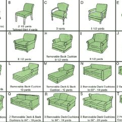 How Much Fabric Do I Need To Reupholster A Sofa The Best Beds In Uk Chair Upholstery - Yardage Guidelines   Diy Pinterest ...