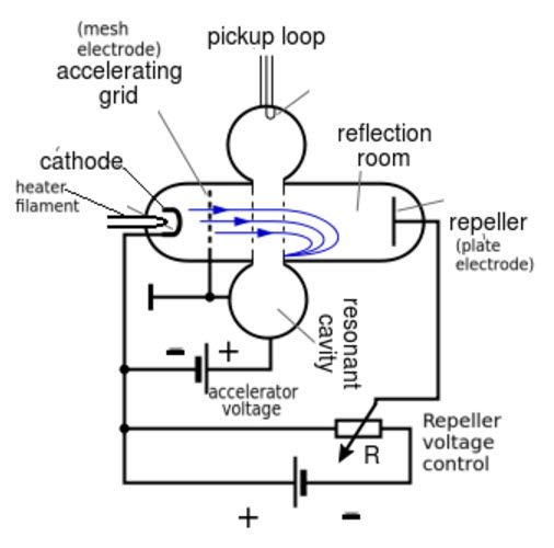 1000+ images about Power Electronics Projects on Pinterest