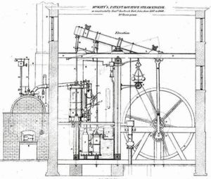 Diagram Of The Industrial Revolution, Diagram, Free Engine