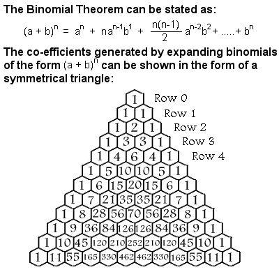 25+ best ideas about Binomial theorem on Pinterest