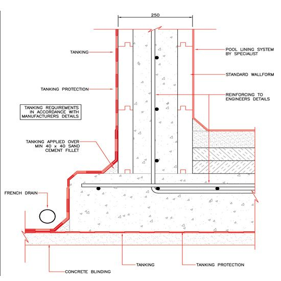 Swimming Pool Section  Becowallform Standard Construction