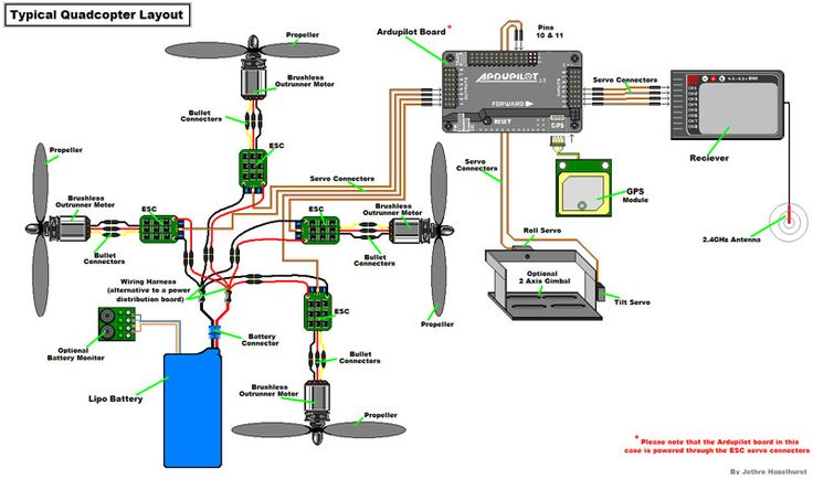 quadcopter schematic diagram ansul shunt trip wiring quad wire | drones & multicopter pinterest pictures, and layout