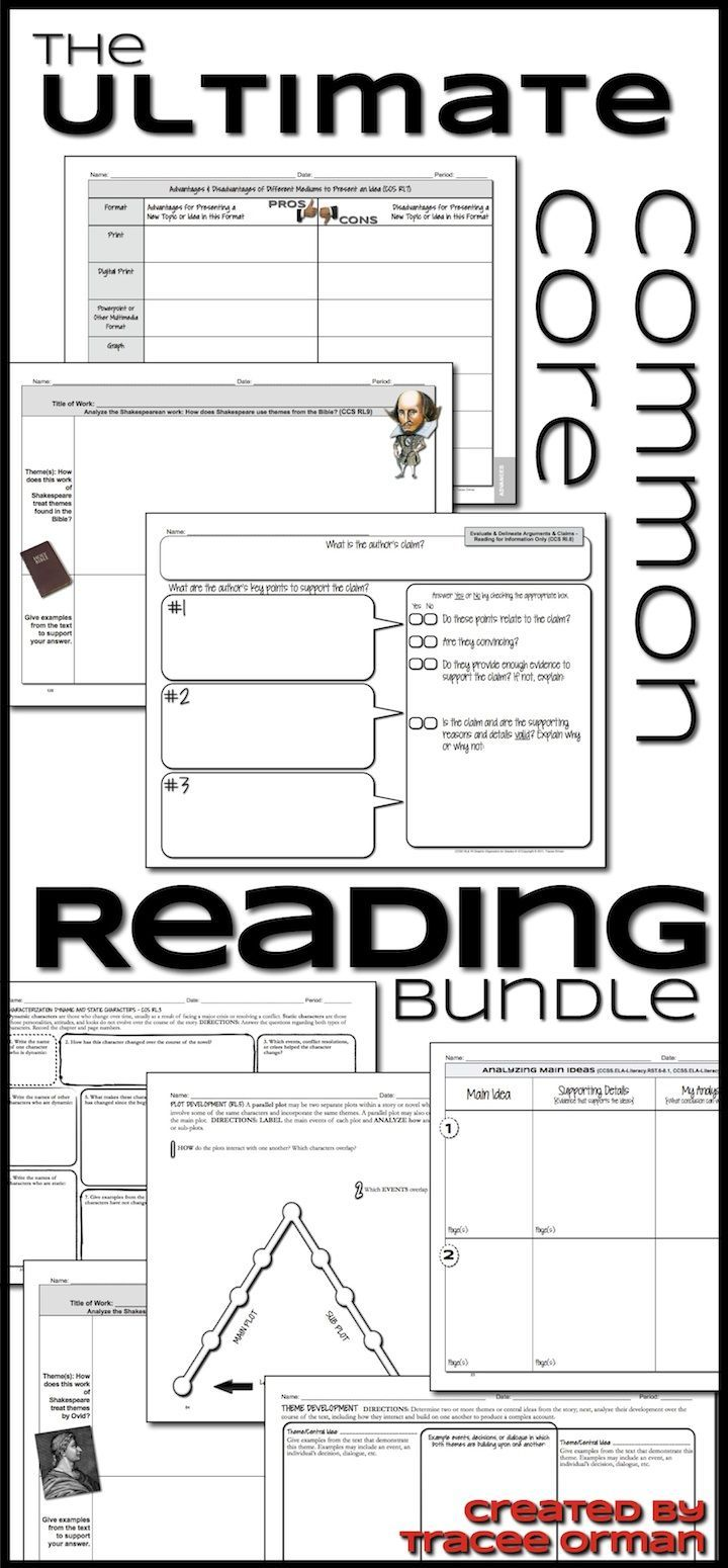 Common Core Reading Lit & NonFiction Graphic Organizers