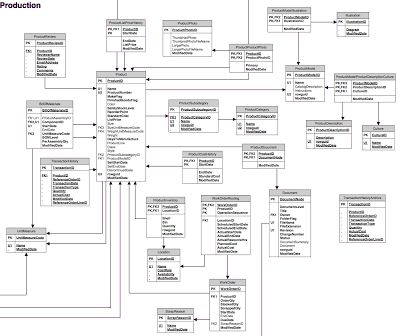 1000+ images about Java Programming on Pinterest