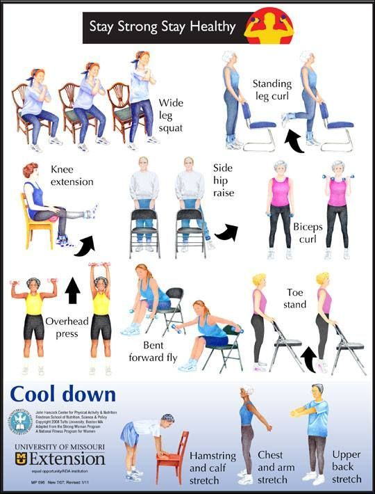 Exercise for Seniors or if you have limited mobility www