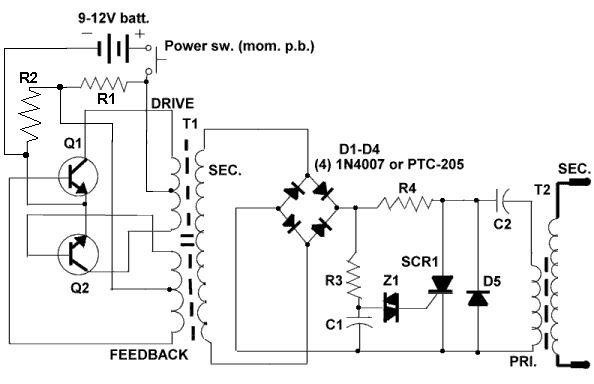 bench amplifier