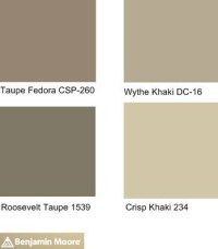 Insanely Great Kitchen Paint Colors [30 Pictures] | Grey ...