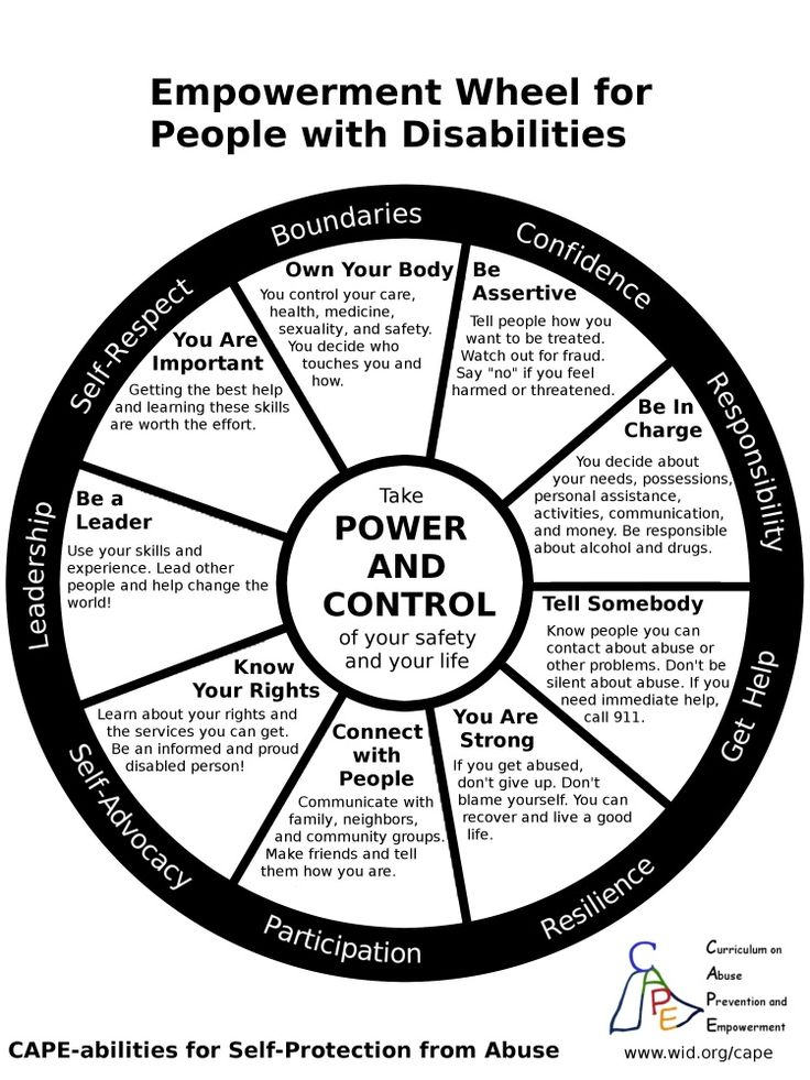 A wheel with 9 spokes that represent the 9 skills that