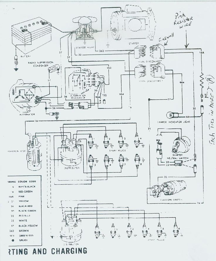 1969 Camaro Tach Wiring Diagram FULL HD Version Wiring Diagram -  RENNDIAGRAMBAS.EXPERTSUNIVERSITY.ITwiring diagrams - Diagram Database And Images