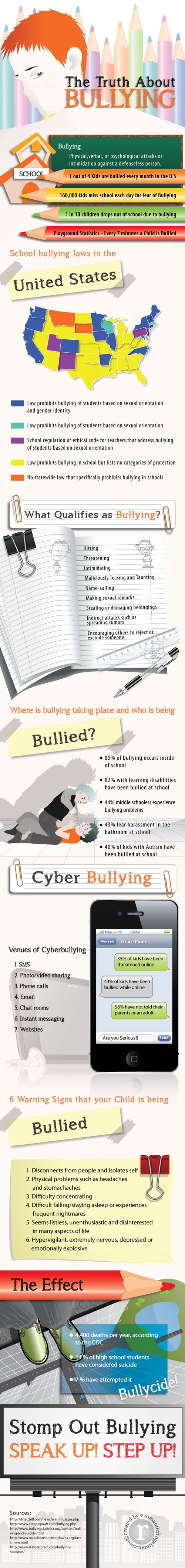 Bullying Prevention Quotes And Sayings