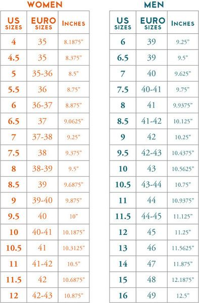 Shoe size conversion Charts and USA on Pinterest