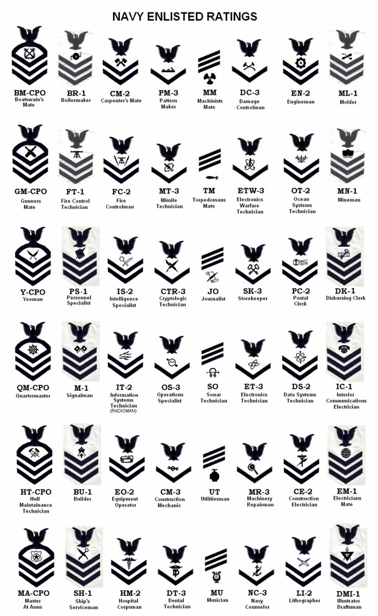 25+ best ideas about Navy Enlistment on Pinterest