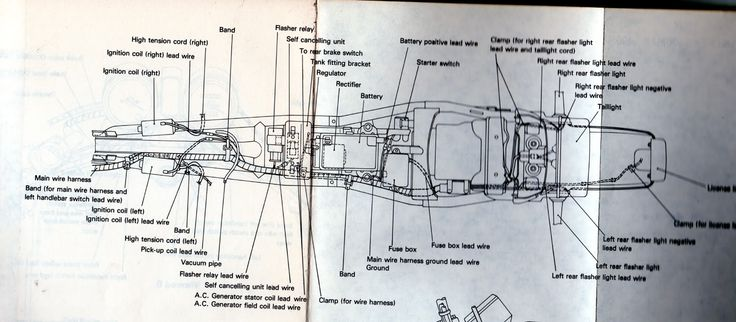 1981 Yamaha Xs400 Wiring Diagram 17 Best Images About Motorcycle Wiring Diagrams On