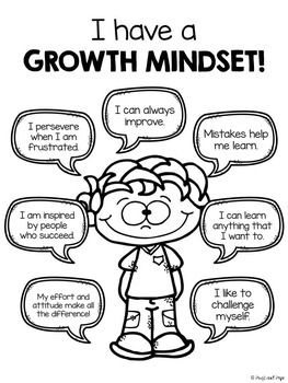 25+ best ideas about Growth mindset posters on Pinterest