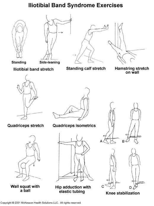 Iliotibial Band Syndrome Exercises: Keeping knees strong