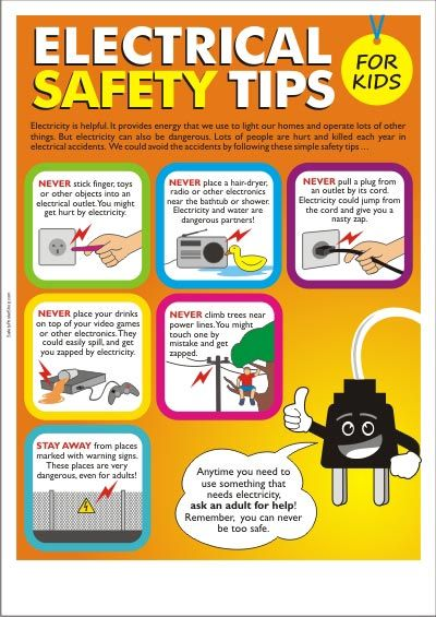 kitchen splash guard coffee themed rugs #electrical safety tips for kids by schaffhouser electric ...