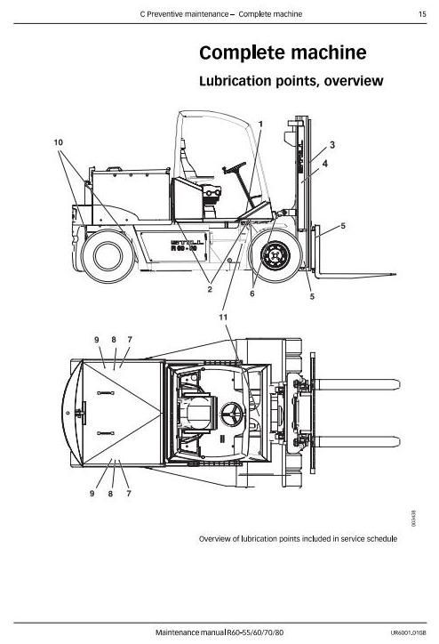 Still Fork Truck Type R60-55/60/70/80: 6125-6128; Kalmar