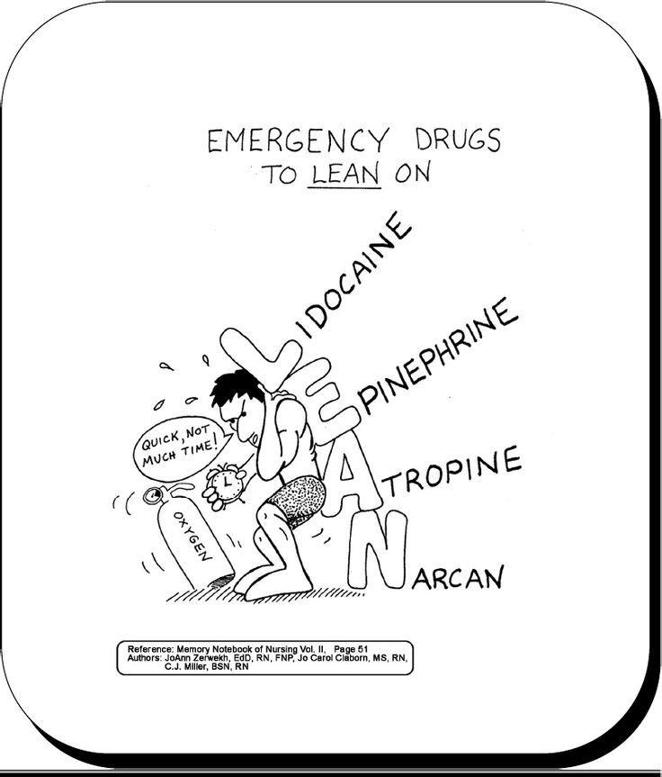 25+ best ideas about Pharmacology mnemonics on Pinterest