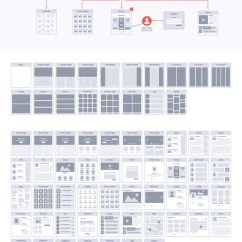 Flow Diagram Beautiful Design Badland 12000 Winch Wiring Website Ux Flowchart Cards By Codemotion Kits On Creative Market | Gui / ...