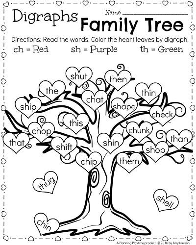 17 Best ideas about Classroom Family Tree on Pinterest