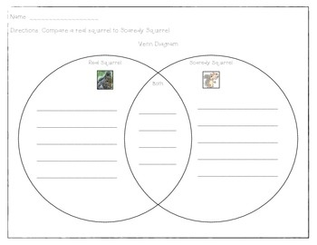 1000+ images about Comprehension Anchor Charts and Graphic