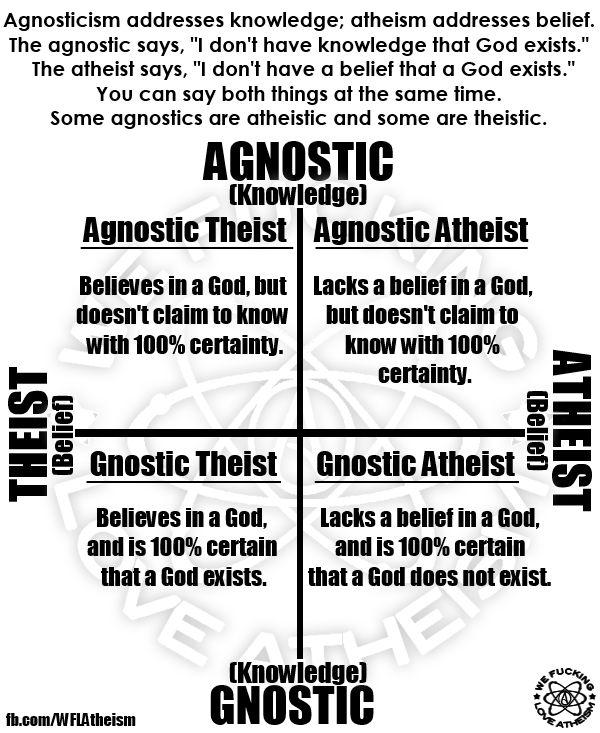 1000 Ideas About Atheist Agnostic On Pinterest Agnostic