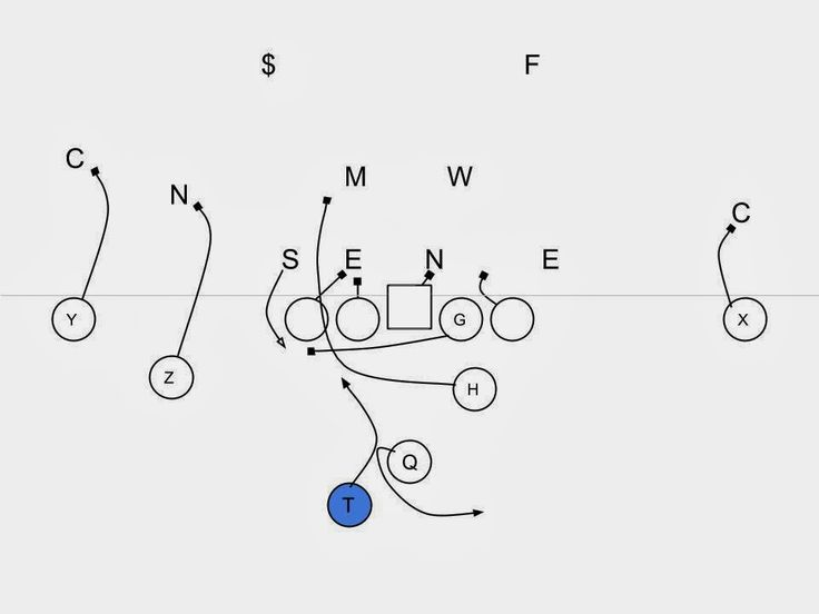 2365 best images about Coaching football plays and drills