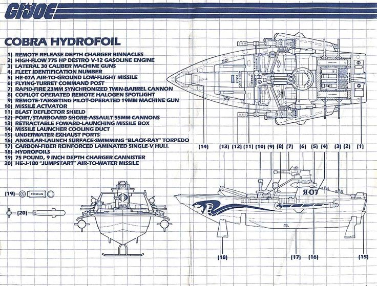17 Best Images About Gi Joe Blueprints On Pinterest
