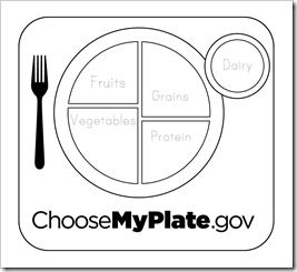 color choose my own plate template PLUS ideas for snack