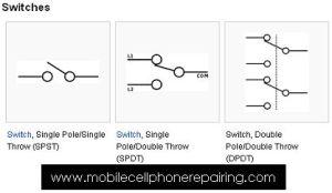 Circuit Symbol of Switch – Switch, Single PoleSingle