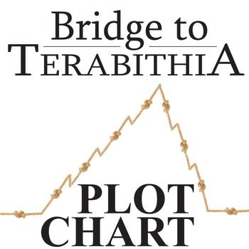 17 Best images about Teaching BRIDGE TO TERABITHIA on