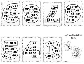 17 Best ideas about Multiplication For Kids on Pinterest