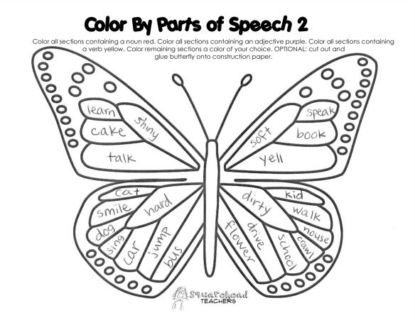 Order Of Operations Coloring Activity Pages Sketch