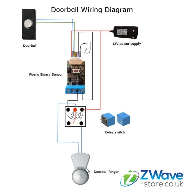 roller garage door wiring diagram clipsal rj45 cat6 doorbell | home automation pinterest