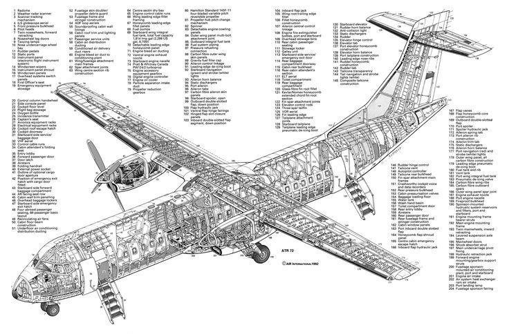 368 best Aviation Graphics images on Pinterest