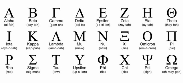 Greek letters are used in mathematics, science