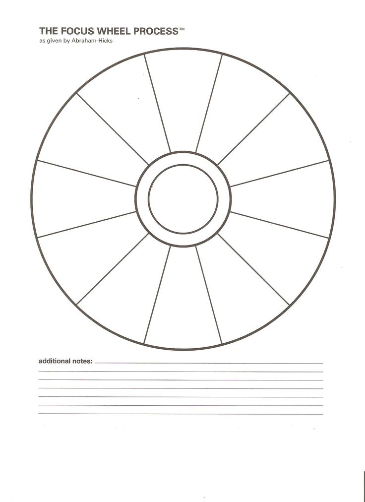 Click image above to find out how to make a focus wheel #
