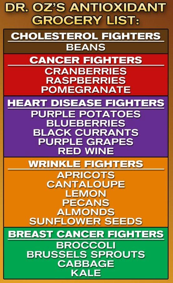 Dr. Ozs Antioxidant Grocery List. A