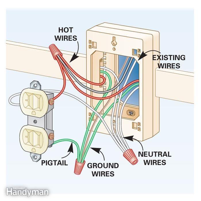 Electric plug wiring diagram efcaviation electric plug wiring diagram wall plug wiring diagram facbooikdesign cheapraybanclubmaster Image collections