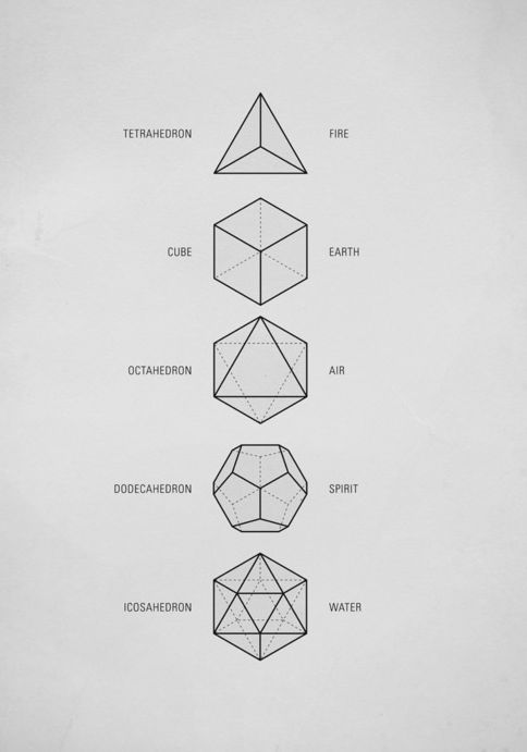 61 best Geometry composition. images on Pinterest