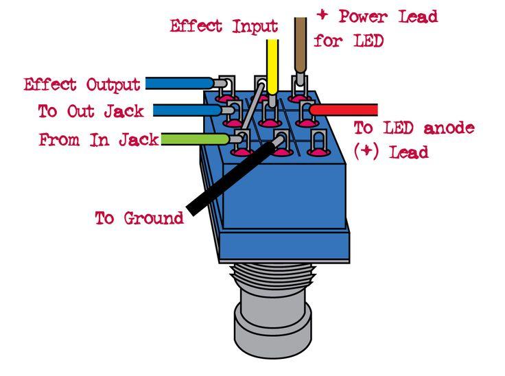 Wiring Guitar Wiring Doorbell Wiring Diagram Double Throw Switch