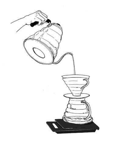 462 best images about coffee illustrations on Pinterest