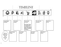 Timeline worksheet to situate Ancient Greece as an ...